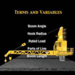 An Introduction To Offshore Pedestal Cranes And Their Safe Operation 2